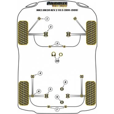 Powerflex For Toyota Mr2 Sw20 Rev 2 5 1991 1999 Front Inner Track Control Arm Bush Pff76 302blk Black Series Powerflex Deutschland